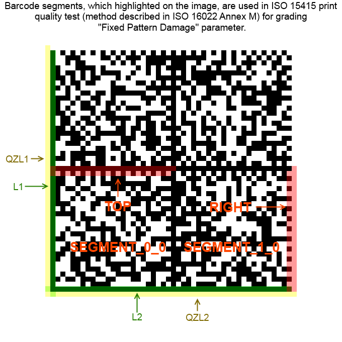 Bar Code Tester : Barcode print quality tests